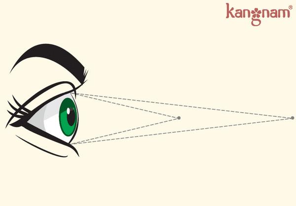 bài tập giúp giảm nhức mỏi mắt