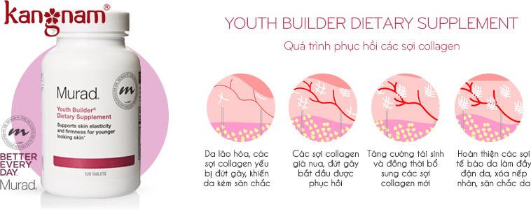 Viên uống Collagen trẻ hóa da Murad Youth Builder Collagen Supplement - Giải pháp trẻ hóa da hiện đại, tiện lợi cho mọi người!